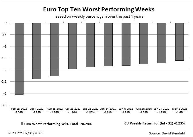 World's best forex traders