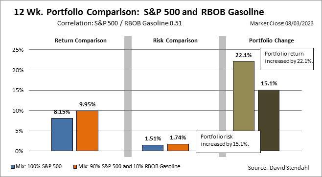 Forex portfolio analysis