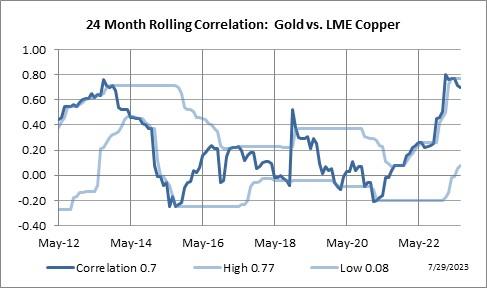 Moneycontrol currency brokers report