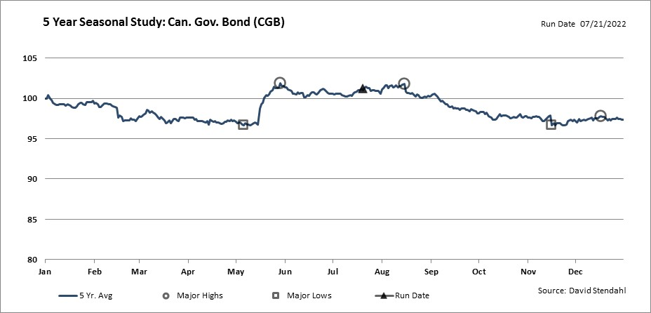Blackrock bond trading system
