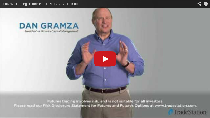 Future option trading basics